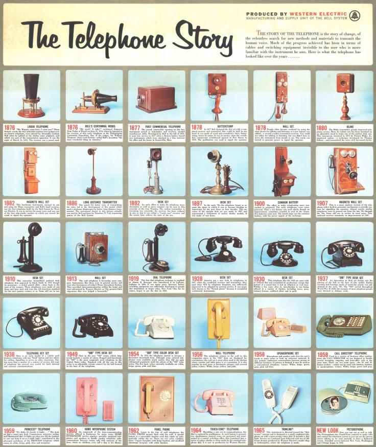 Western Electric Historia del Teléfono