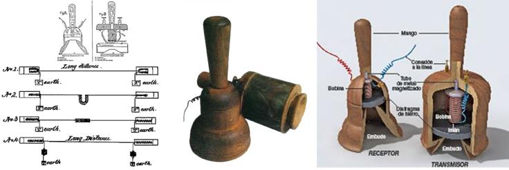 Diagramas del primer teletrófono